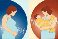 Il canto al tempo del nascere – Psicofonia prenatale e postnatale